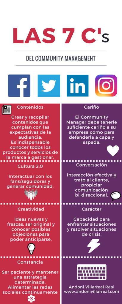 7 C's del Community Management